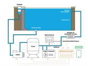 How To Make A Swimming Pool Plumbing Diagram For What Purpose