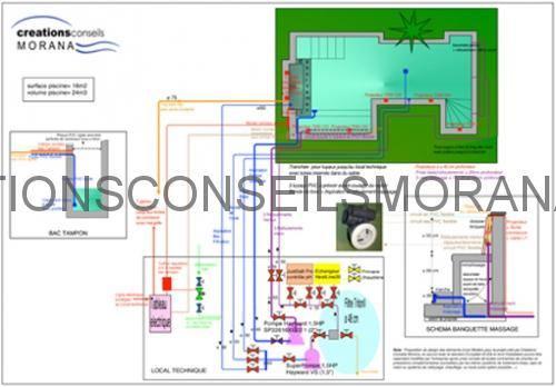autoconstruction piscine