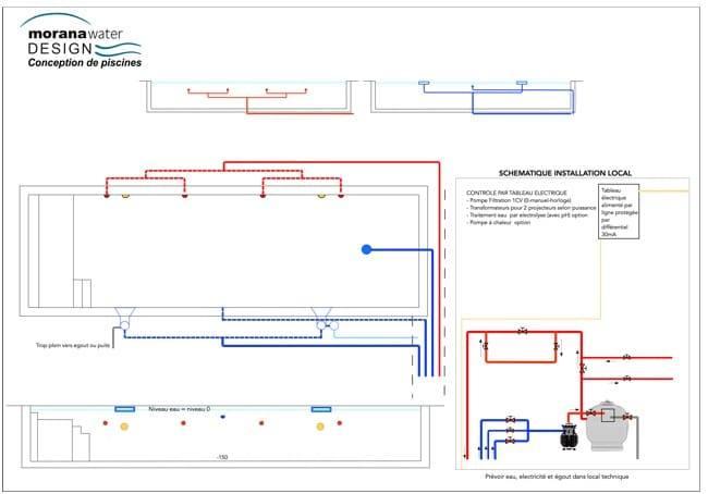 Hydraulic schematic pool